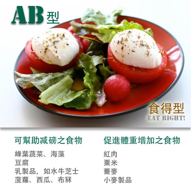 Type-AB-Food
