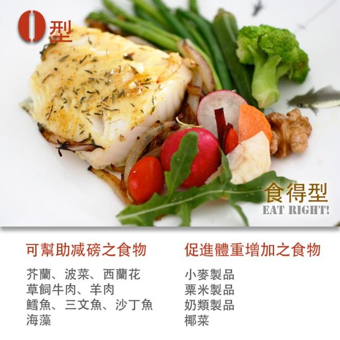 Type-O-Food
