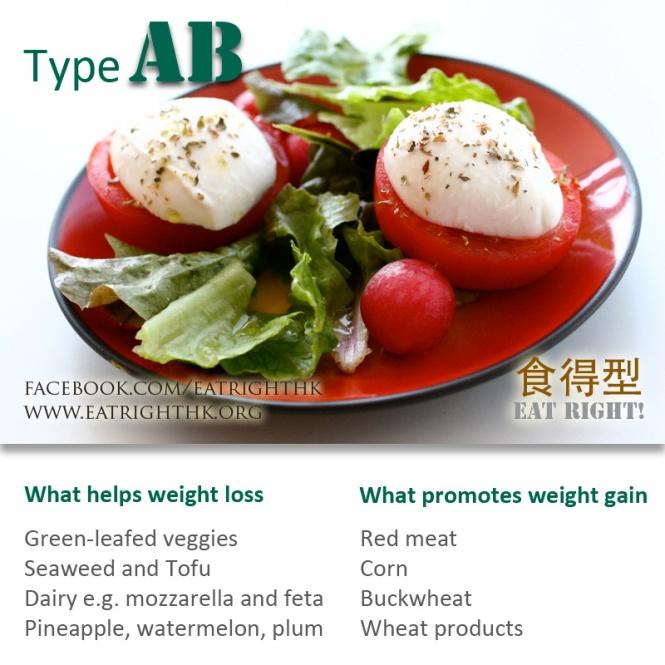 Type-AB-Food_EN_URL