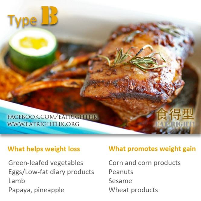 Type B Food List - Eat Right - www.eatrighthk.org