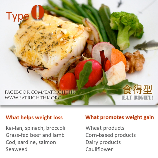 Type O Food List - Eat Right - www.eatrighthk.org