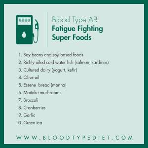 Fatigue-fighting food for Type AB - www.eatrighthk.org